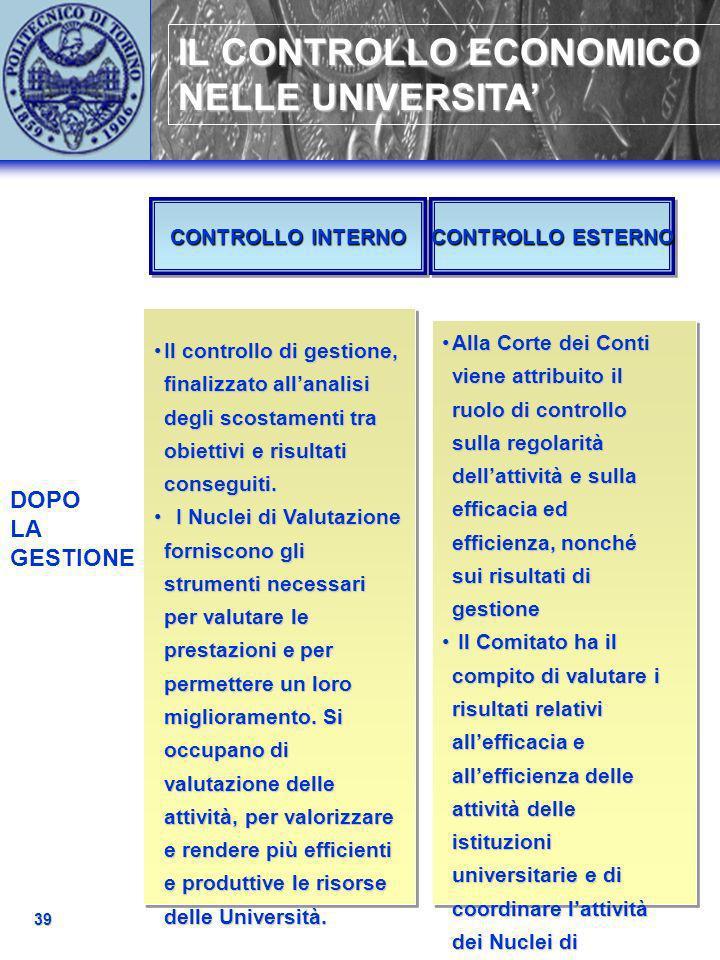 IL CONTROLLO ECONOMICO NELLE UNIVERSITA 39 DOPO LA GESTIONE CONTROLLO INTERNO CONTROLLO ESTERNO Alla Corte dei Conti viene attribuito il ruolo di cont