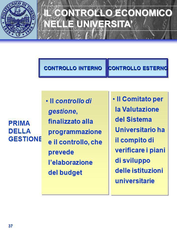 IL CONTROLLO ECONOMICO NELLE UNIVERSITA 37 CONTROLLO INTERNO CONTROLLO ESTERNO PRIMA DELLA GESTIONE Il controllo di gestione, finalizzato alla program
