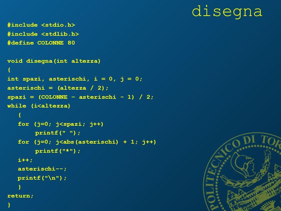 disegna #include #define COLONNE 80 void disegna(int altezza) { int spazi, asterischi, i = 0, j = 0; asterischi = (altezza / 2); spazi = (COLONNE – asterischi - 1) / 2; while (i<altezza) { for (j=0; j<spazi; j++) printf( ); for (j=0; j<abs(asterischi) + 1; j++) printf( * ); i++; asterischi--; printf( \n ); } return; }