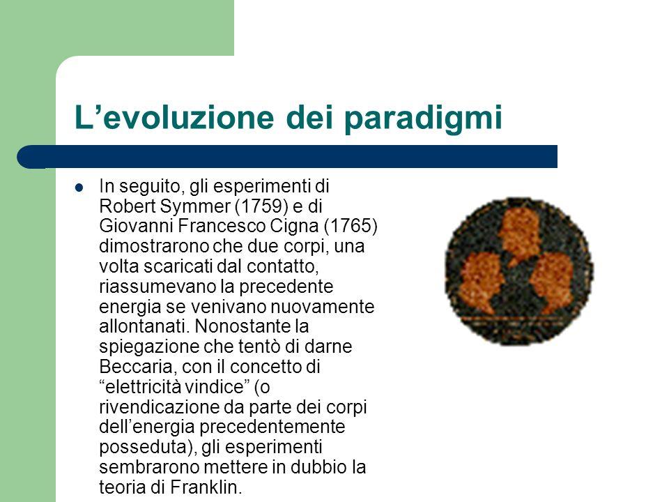 Levoluzione dei paradigmi In seguito, gli esperimenti di Robert Symmer (1759) e di Giovanni Francesco Cigna (1765) dimostrarono che due corpi, una vol