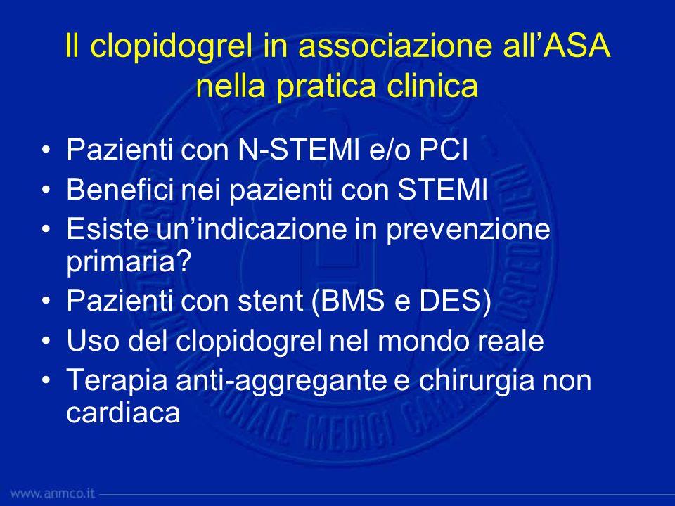 Il clopidogrel in associazione allASA nella pratica clinica Pazienti con N-STEMI e/o PCI Benefici nei pazienti con STEMI Esiste unindicazione in preve