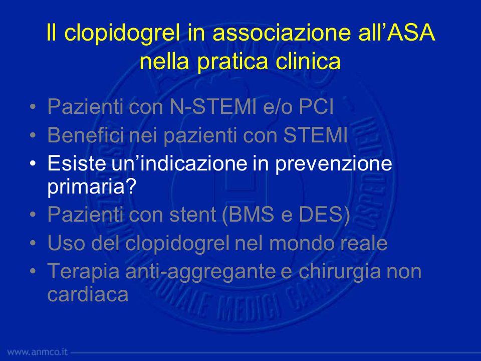 Il clopidogrel in associazione allASA nella pratica clinica Pazienti con N-STEMI e/o PCI Benefici nei pazienti con STEMI Esiste unindicazione in prevenzione primaria.
