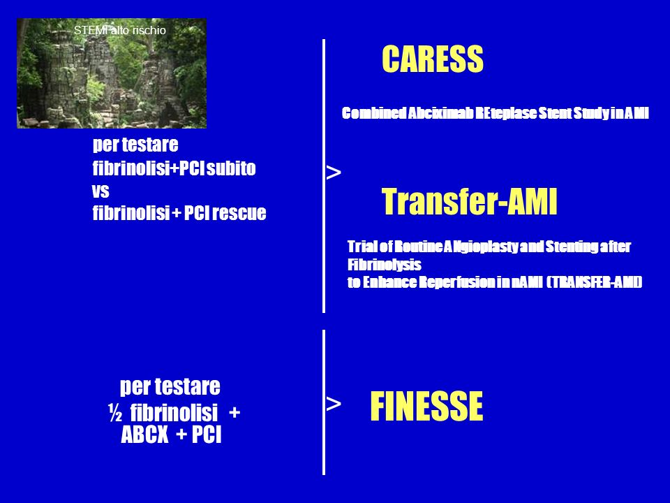 CARESS Transfer-AMI FINESSE per testare fibrinolisi+PCI subito vs fibrinolisi + PCI rescue Trial of Routine ANgioplasty and Stenting after Fibrinolysi