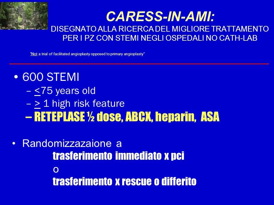 CARESS-IN-AMI: DISEGNATO ALLA RICERCA DEL MIGLIORE TRATTAMENTO PER I PZ CON STEMI NEGLI OSPEDALI NO CATH-LAB 600 STEMI –<75 years old –> 1 high risk f