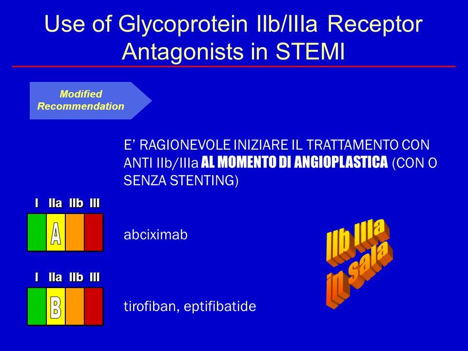 E RAGIONEVOLE INIZIARE IL TRATTAMENTO CON ANTI IIb/IIIa AL MOMENTO DI ANGIOPLASTICA (CON O SENZA STENTING) abciximab tirofiban, eptifibatide Use of Gl