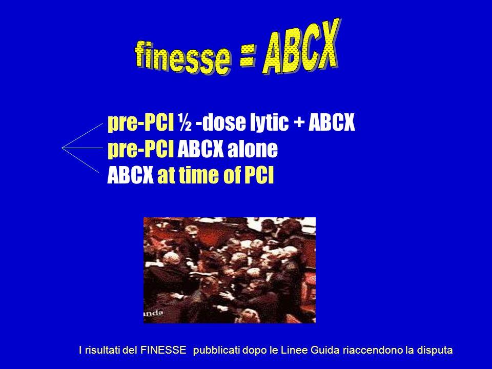 I risultati del FINESSE pubblicati dopo le Linee Guida riaccendono la disputa pre-PCI ½ -dose lytic + ABCX pre-PCI ABCX alone ABCX at time of PCI