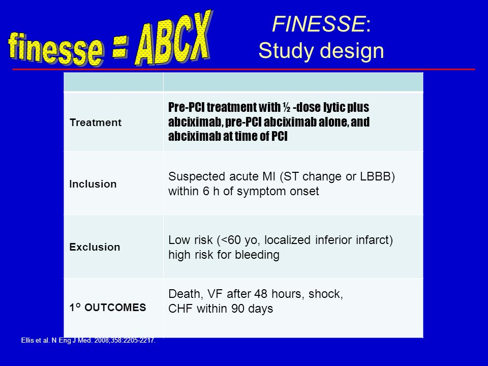 FINESSE: Study design Ellis et al. N Eng J Med. 2008;358:2205-2217. Treatment Pre-PCI treatment with ½ -dose lytic plus abciximab, pre-PCI abciximab a