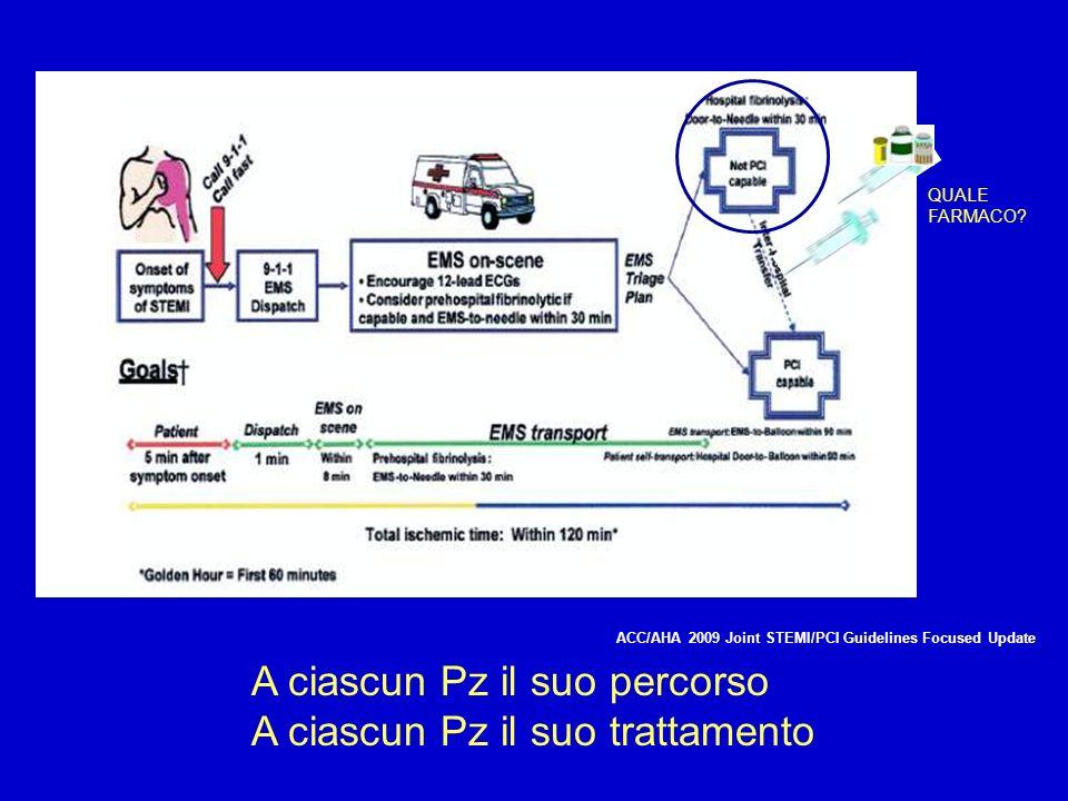 A ciascun Pz il suo percorso A ciascun Pz il suo trattamento QUALE FARMACO? ACC/AHA 2009 Joint STEMI/PCI Guidelines Focused Update