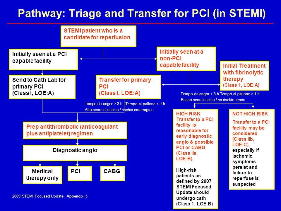 CARESS-IN-AMI: DISEGNATO ALLA RICERCA DEL MIGLIORE TRATTAMENTO PER I PZ CON STEMI NEGLI OSPEDALI NO CATH-LAB 600 STEMI –<75 years old –> 1 high risk feature –RETEPLASE ½ dose, ABCX, heparin, ASA Randomizzazaione a trasferimento immediato x pci o trasferimento x rescue o differito Not a trial of facilitated angioplasty opposed to primary angioplasty