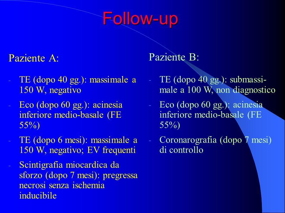 Paziente A: - TE (dopo 40 gg.): massimale a 150 W, negativo - Eco (dopo 60 gg.): acinesia inferiore medio-basale (FE 55%) - TE (dopo 6 mesi): massimal
