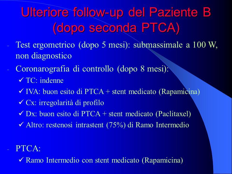 Ulteriore follow-up del Paziente B (dopo seconda PTCA) - Test ergometrico (dopo 5 mesi): submassimale a 100 W, non diagnostico - Coronarografia di con