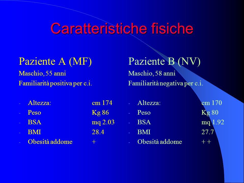 Paziente A (MF) Maschio, 55 anni Familiarità positiva per c.i. - Altezza:cm 174 - PesoKg 86 - BSAmq 2.03 - BMI28.4 - Obesità addome+ Caratteristiche f