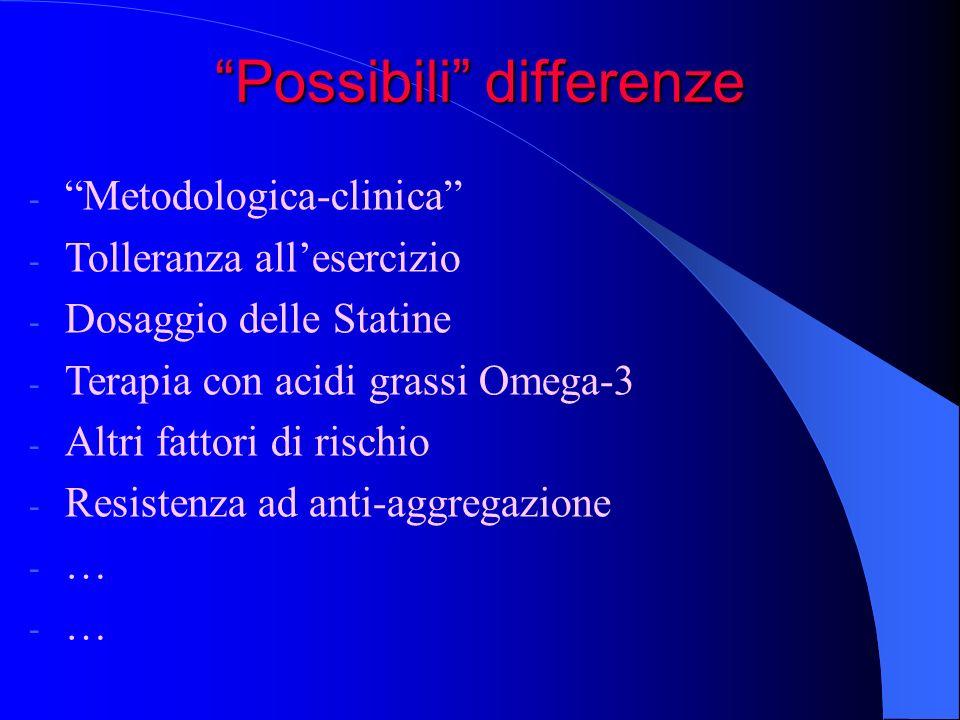 Possibili differenze -Metodologica-clinica -T-Tolleranza allesercizio -D-Dosaggio delle Statine -T-Terapia con acidi grassi Omega-3 -A-Altri fattori d