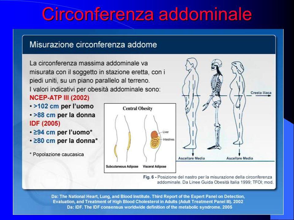 Variabile metodologica-clinica Durante follow-up: - Il paz.