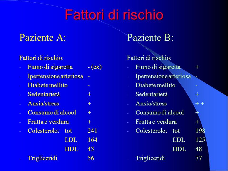 Paziente A: Fattori di rischio: - Fumo di sigaretta- (ex) - Ipertensione arteriosa- - Diabete mellito- - Sedentarietà+ - Ansia/stress+ - Consumo di al