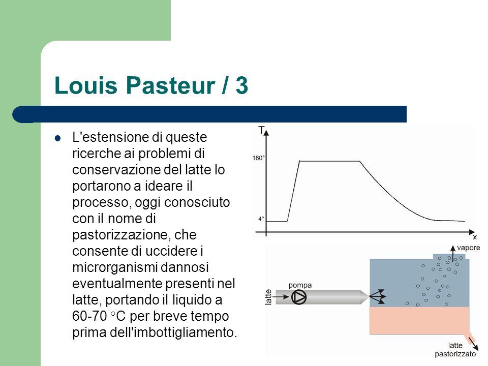 Louis Pasteur / 3 L'estensione di queste ricerche ai problemi di conservazione del latte lo portarono a ideare il processo, oggi conosciuto con il nom