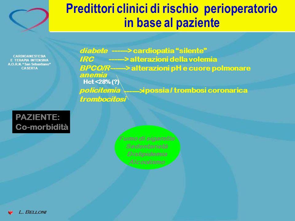 PAZIENTE: Co-morbidità diabete ------> cardiopatia silente IRC ------> alterazioni della volemia BPCO/R ------> alterazioni pH e cuore polmonare anemi