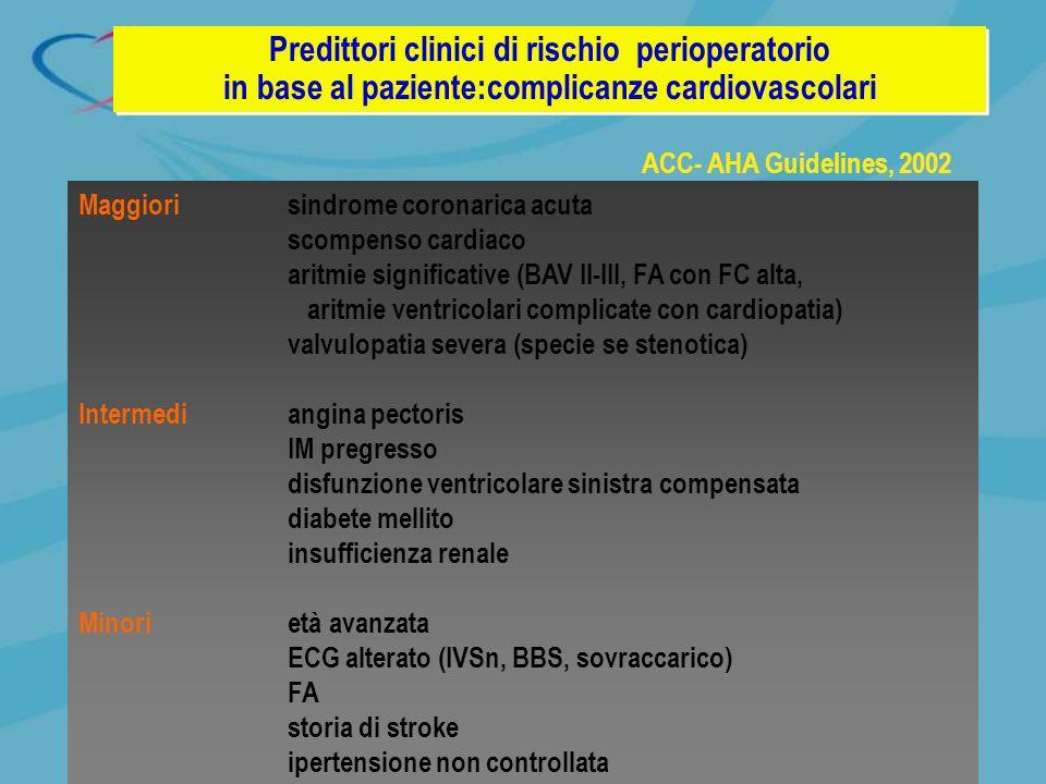 Maggiorisindrome coronarica acuta scompenso cardiaco aritmie significative (BAV II-III, FA con FC alta, aritmie ventricolari complicate con cardiopati