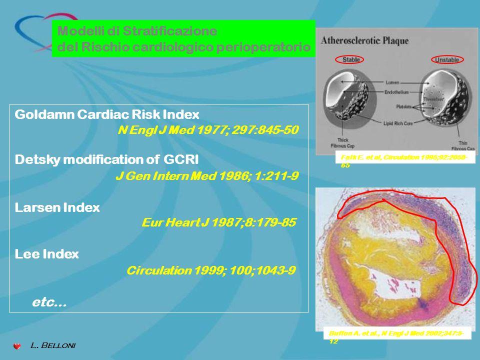Goldamn Cardiac Risk Index N Engl J Med 1977; 297:845-50 Detsky modification of GCRI J Gen Intern Med 1986; 1:211-9 Larsen Index Eur Heart J 1987;8:17