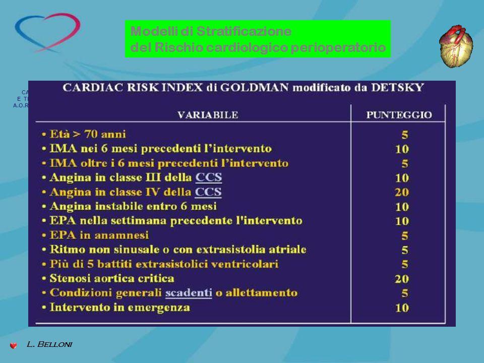 CARDIOANESTESIA E TERAPIA INTENSIVA A.O.R.N. San Sebastiano CASERTA Modelli di Stratificazione del Rischio cardiologico perioperatorio
