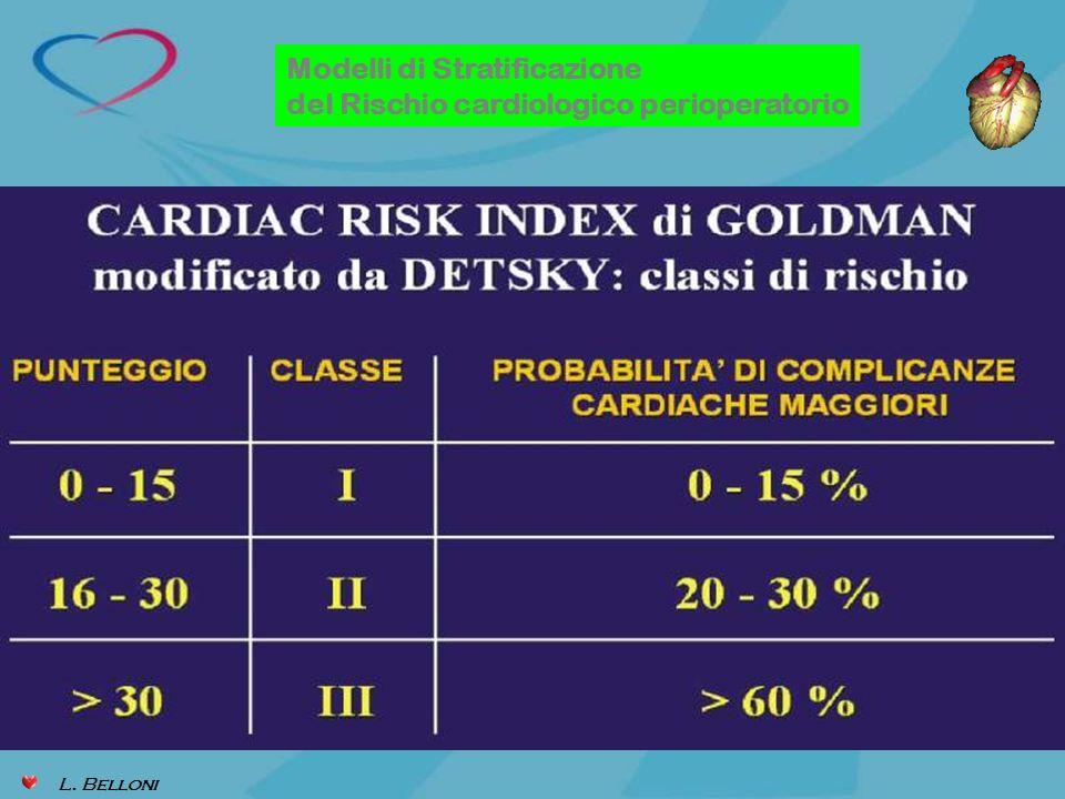 L. Belloni CARDIOANESTESIA E TERAPIA INTENSIVA A.O.R.N. San Sebastiano CASERTA Modelli di Stratificazione del Rischio cardiologico perioperatorio