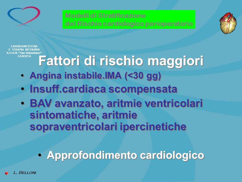L. Belloni CARDIOANESTESIA E TERAPIA INTENSIVA A.O.R.N. San Sebastiano CASERTA Modelli di Stratificazione del Rischio cardiologico perioperatorio Fatt