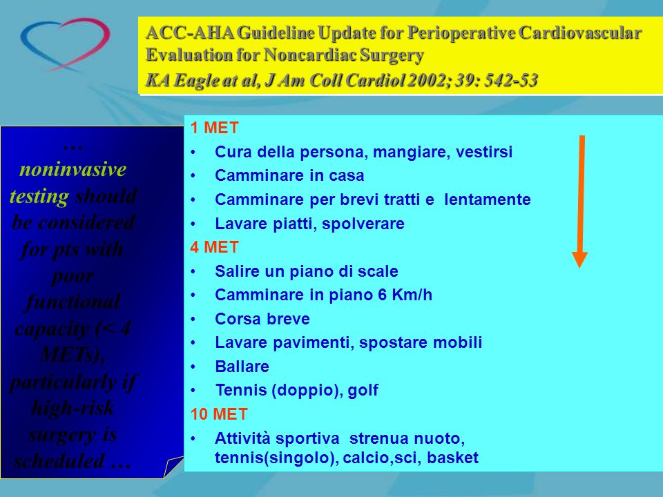 ACC-AHA Guideline Update for Perioperative Cardiovascular Evaluation for Noncardiac Surgery KA Eagle at al, J Am Coll Cardiol 2002; 39: 542-53 ACC-AHA