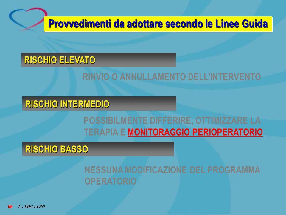 Provvedimenti da adottare secondo le Linee Guida RISCHIO ELEVATO RISCHIO INTERMEDIO RISCHIO BASSO RINVIO O ANNULLAMENTO DELLINTERVENTO POSSIBILMENTE D