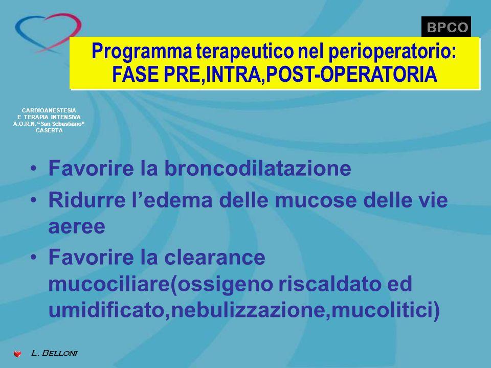 L. Belloni CARDIOANESTESIA E TERAPIA INTENSIVA A.O.R.N. San Sebastiano CASERTA BPCO Programma terapeutico nel perioperatorio: FASE PRE,INTRA,POST-OPER