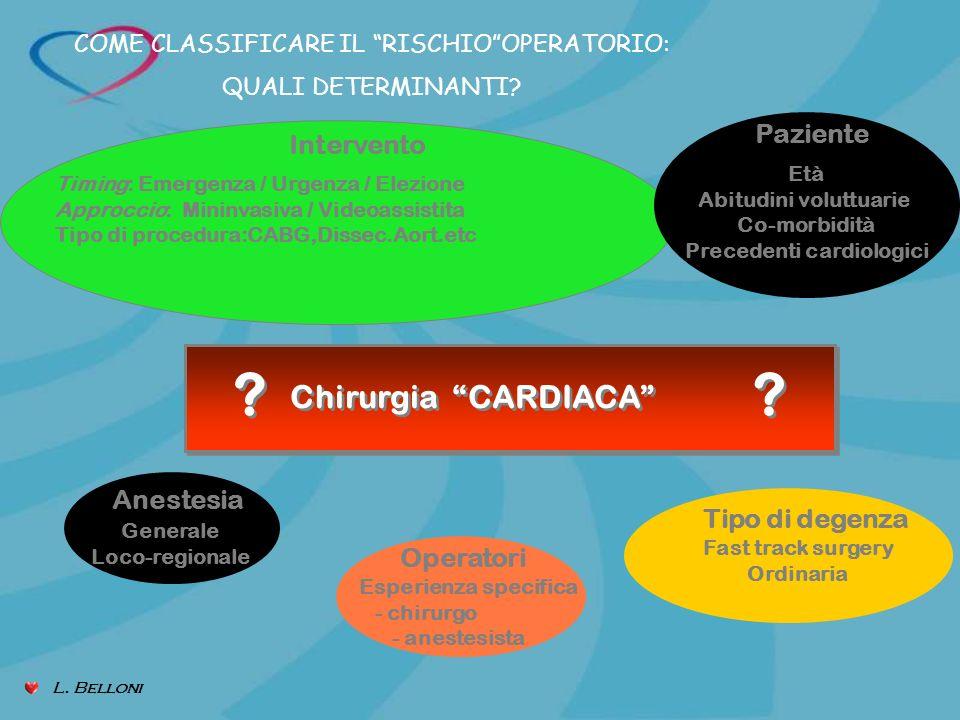 Intervento Timing: Emergenza / Urgenza / Elezione Approccio: Mininvasiva / Videoassistita Tipo di procedura:CABG,Dissec.Aort.etc Anestesia Generale Lo
