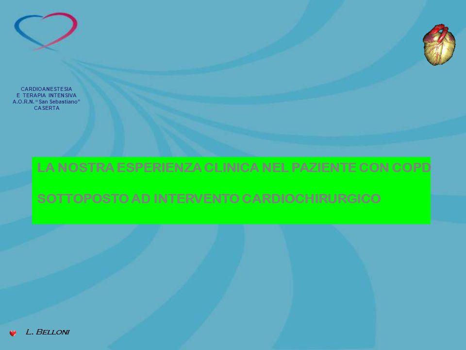 L. Belloni CARDIOANESTESIA E TERAPIA INTENSIVA A.O.R.N. San Sebastiano CASERTA LA NOSTRA ESPERIENZA CLINICA NEL PAZIENTE CON COPD SOTTOPOSTO AD INTERV