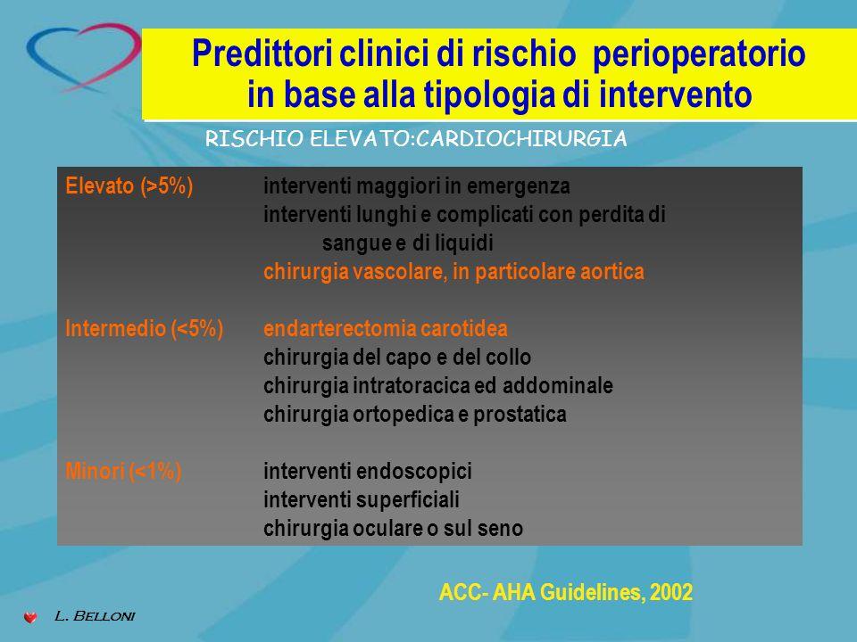 Predittori clinici di rischio perioperatorio in base alla tipologia di intervento Predittori clinici di rischio perioperatorio in base alla tipologia