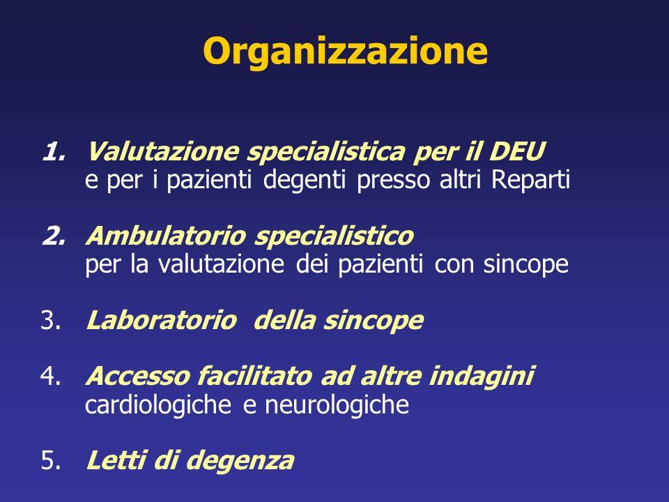 Organizzazione 1.Valutazione specialistica per il DEU e per i pazienti degenti presso altri Reparti 2.Ambulatorio specialistico per la valutazione dei