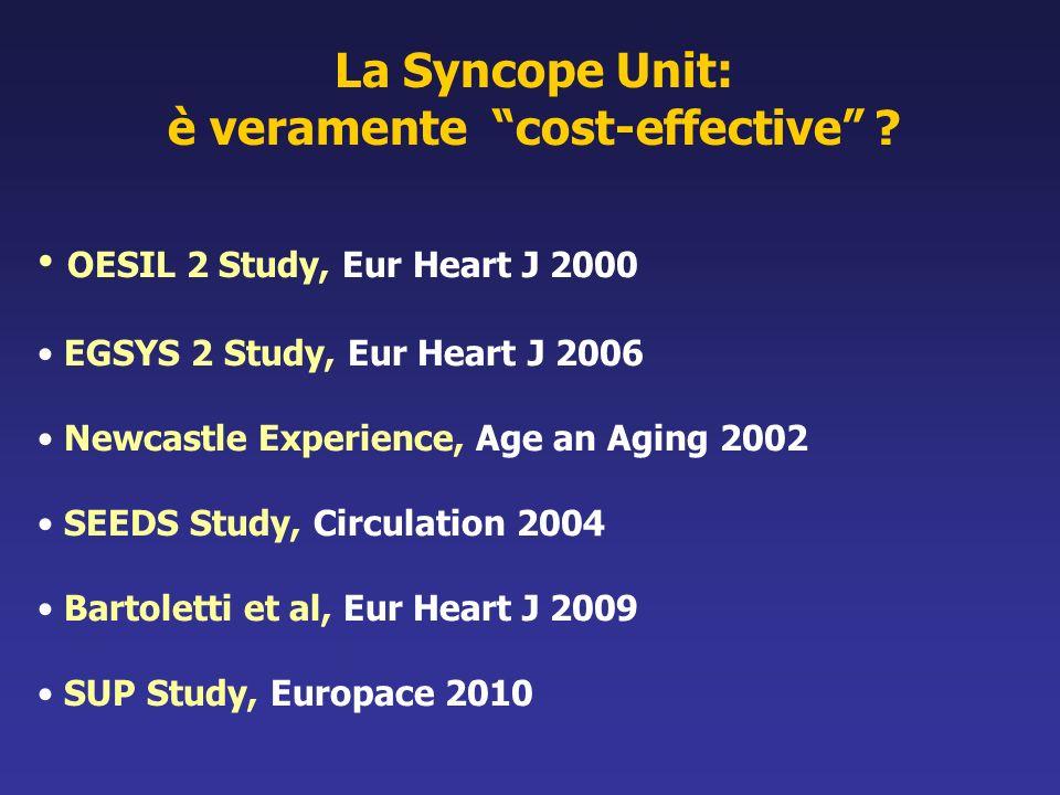 OESIL 2 Study, Eur Heart J 2000 EGSYS 2 Study, Eur Heart J 2006 Newcastle Experience, Age an Aging 2002 SEEDS Study, Circulation 2004 Bartoletti et al
