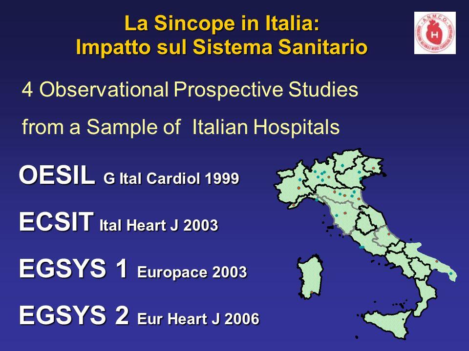 La Sincope in Italia: La Sincope in Italia: Impatto sul Sistema Sanitario Impatto sul Sistema Sanitario OESIL G Ital Cardiol 1999 ECSIT Ital Heart J 2