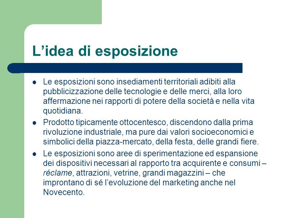 Lidea di esposizione Le esposizioni sono insediamenti territoriali adibiti alla pubblicizzazione delle tecnologie e delle merci, alla loro affermazion
