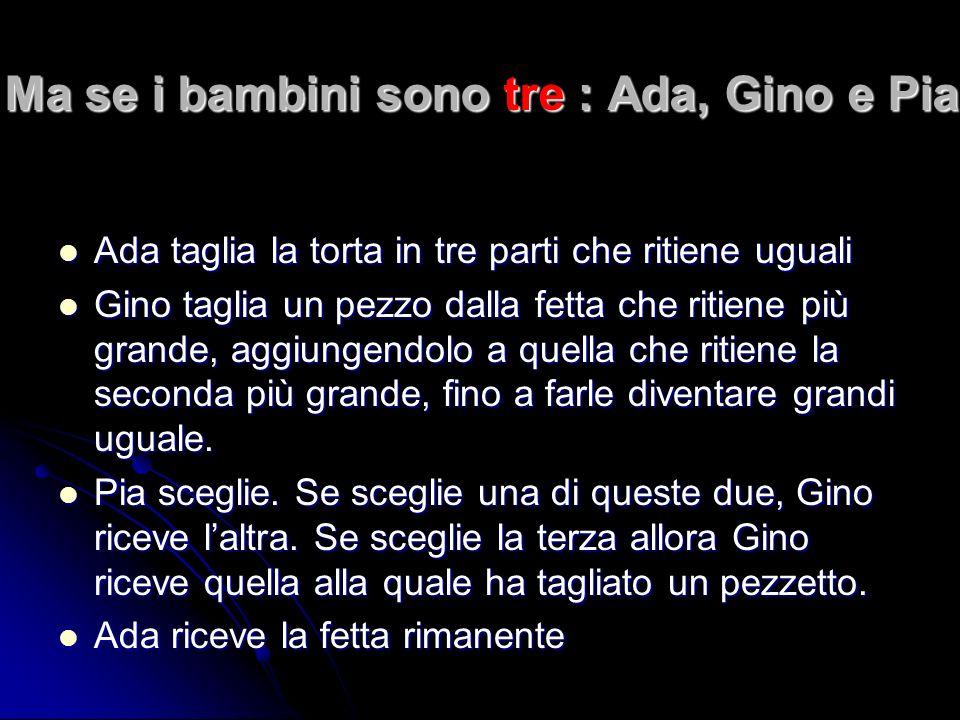 Ma se i bambini sono tre : Ada, Gino e Pia Ada taglia la torta in tre parti che ritiene uguali Ada taglia la torta in tre parti che ritiene uguali Gin