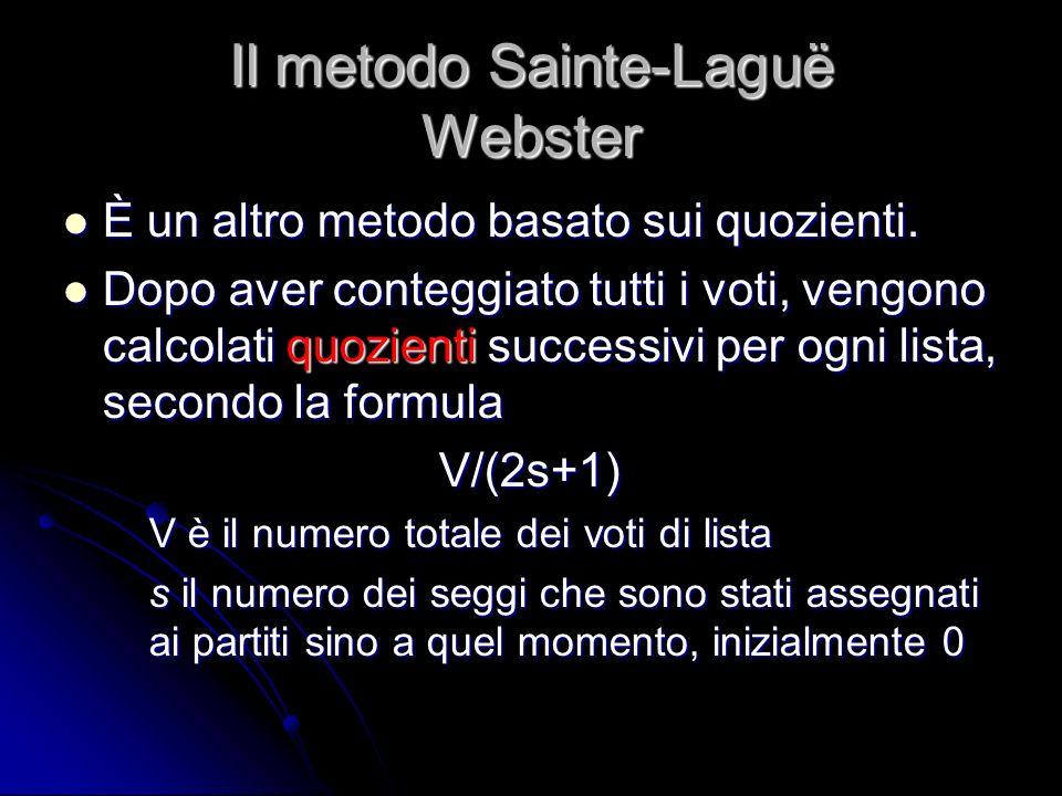 Il metodo Sainte-Laguë Webster È un altro metodo basato sui quozienti. È un altro metodo basato sui quozienti. Dopo aver conteggiato tutti i voti, ven