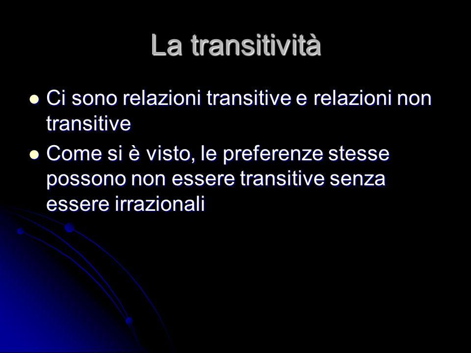La transitività Ci sono relazioni transitive e relazioni non transitive Ci sono relazioni transitive e relazioni non transitive Come si è visto, le pr