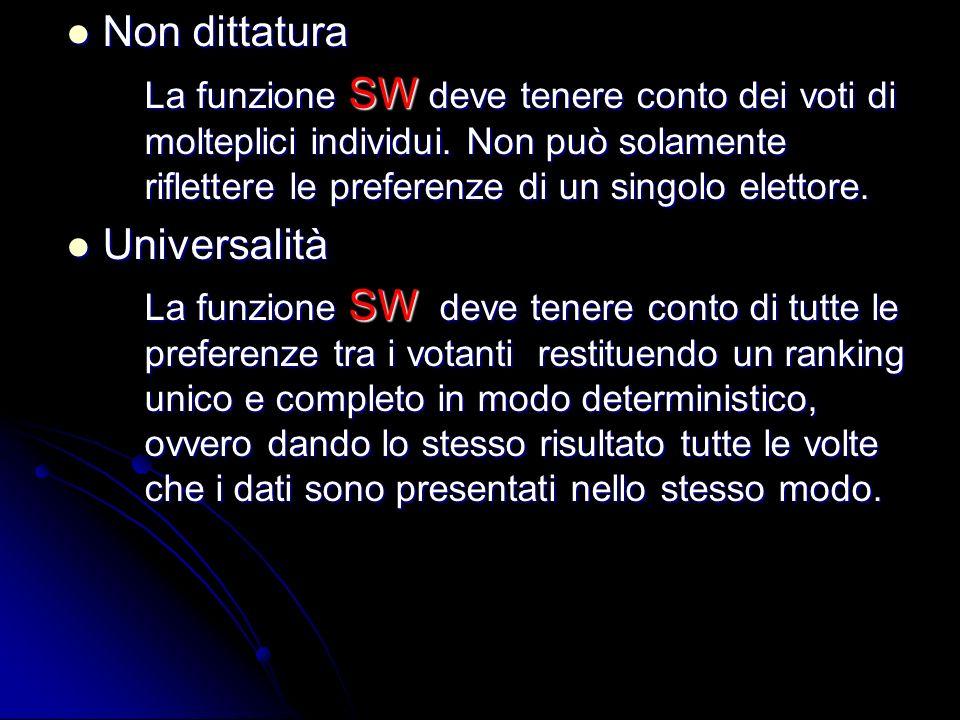 Non dittatura Non dittatura La funzione SW deve tenere conto dei voti di molteplici individui. Non può solamente riflettere le preferenze di un singol