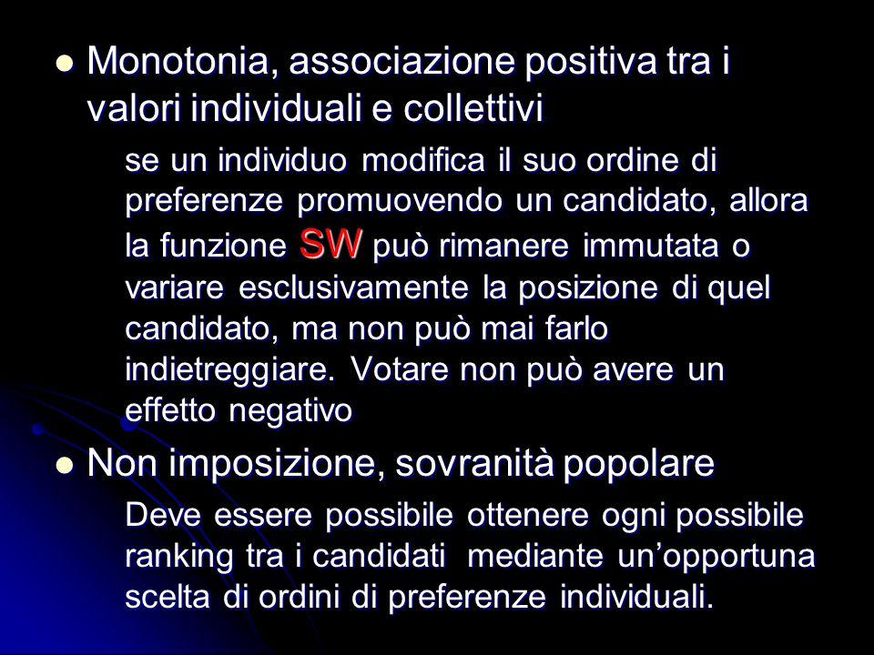 Monotonia, associazione positiva tra i valori individuali e collettivi Monotonia, associazione positiva tra i valori individuali e collettivi se un in