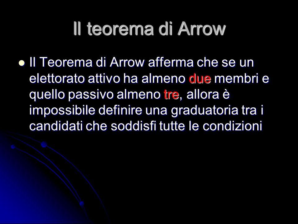 Il teorema di Arrow Il Teorema di Arrow afferma che se un elettorato attivo ha almeno due membri e quello passivo almeno tre, allora è impossibile def