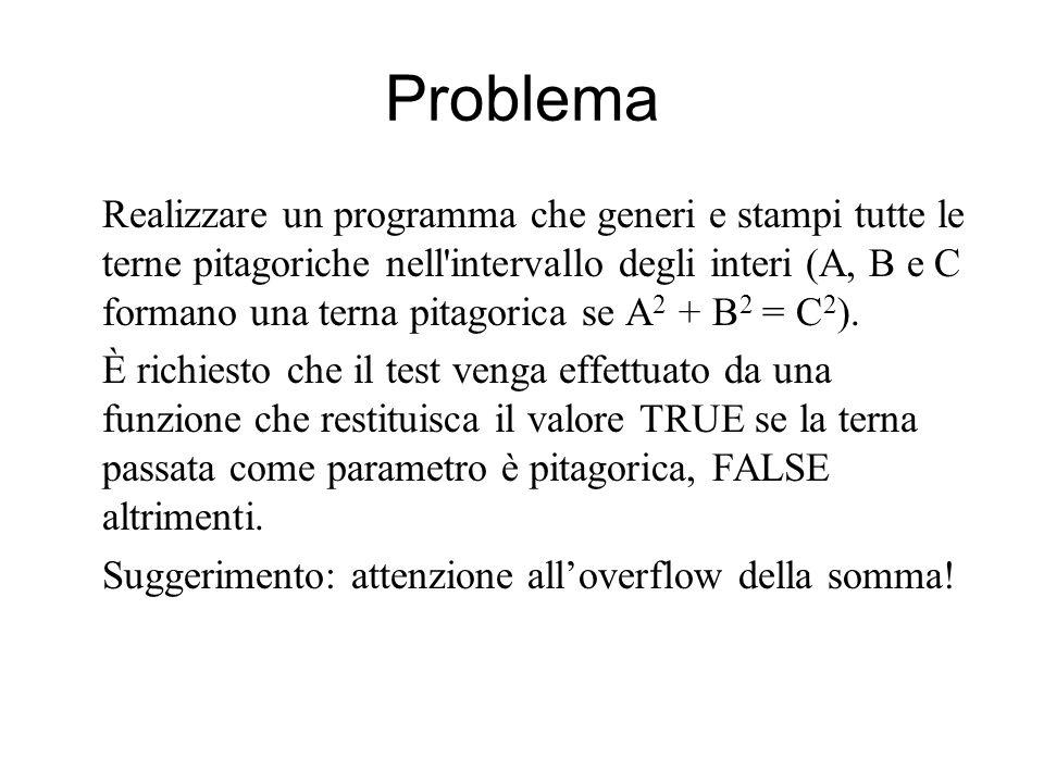 Problema Realizzare un programma che generi e stampi tutte le terne pitagoriche nell'intervallo degli interi (A, B e C formano una terna pitagorica se
