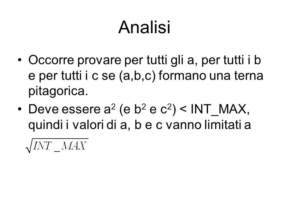 Schema base val_max = sqrt(INT_MAX); for(a = 1; a <= val_max; a++) { for(b = 1; b <= val_max ; b++) { for(c = 1; c <= val_max; c++) if(is_terna_pitagorica(a, b, c,)) { printf( %d %d %d\n , a, b, c); }