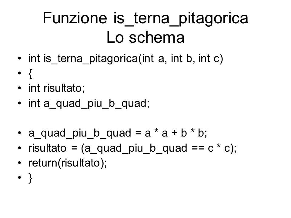 Funzione is_terna_pitagorica Lo schema int is_terna_pitagorica(int a, int b, int c) { int risultato; int a_quad_piu_b_quad; a_quad_piu_b_quad = a * a + b * b; risultato = (a_quad_piu_b_quad == c * c); return(risultato); }