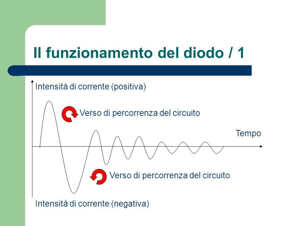 Il funzionamento del diodo / 1 Verso di percorrenza del circuito Intensità di corrente (positiva) Tempo Intensità di corrente (negativa)