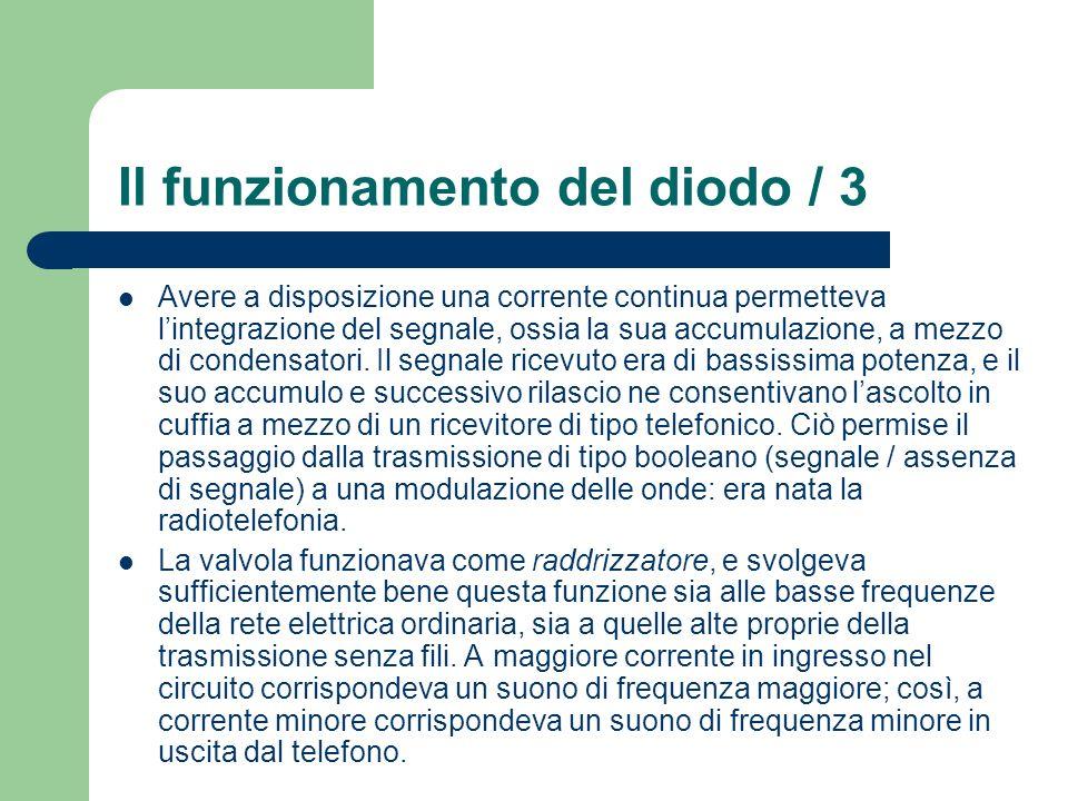 Riferimenti bibliografici essenziali Chiara OTTAVIANO, Mezzi per comunicare, Torino : Paravia, 2000 Chiara OTTAVIANO et al., LItalia al telefono, CD- ROM, Milano : Telecom, 2002 (v.