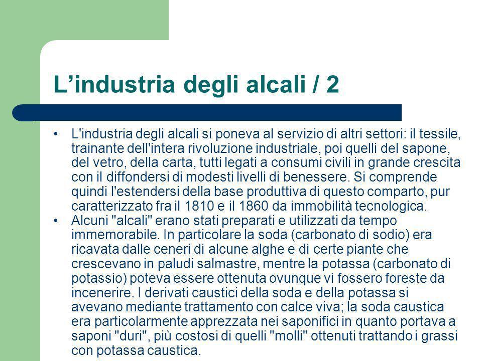 Lindustria degli alcali / 2 L'industria degli alcali si poneva al servizio di altri settori: il tessile, trainante dell'intera rivoluzione industriale