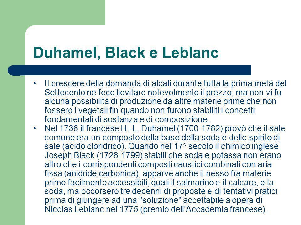 Duhamel, Black e Leblanc II crescere della domanda di alcali durante tutta la prima metà del Settecento ne fece lievitare notevolmente il prezzo, ma n