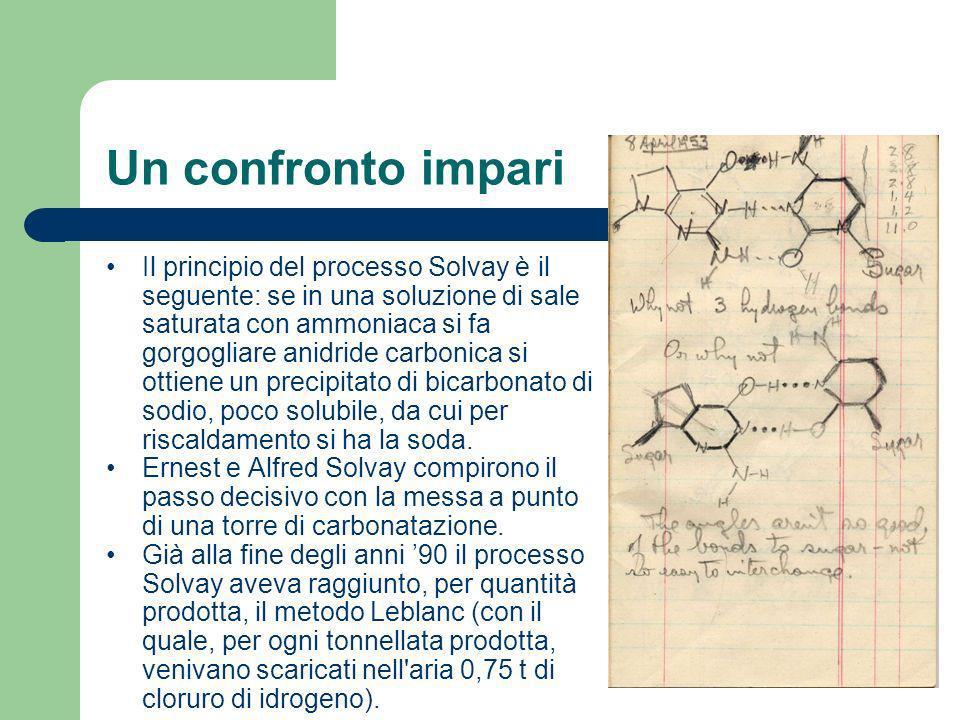 Un confronto impari Il principio del processo Solvay è il seguente: se in una soluzione di sale saturata con ammoniaca si fa gorgogliare anidride carb